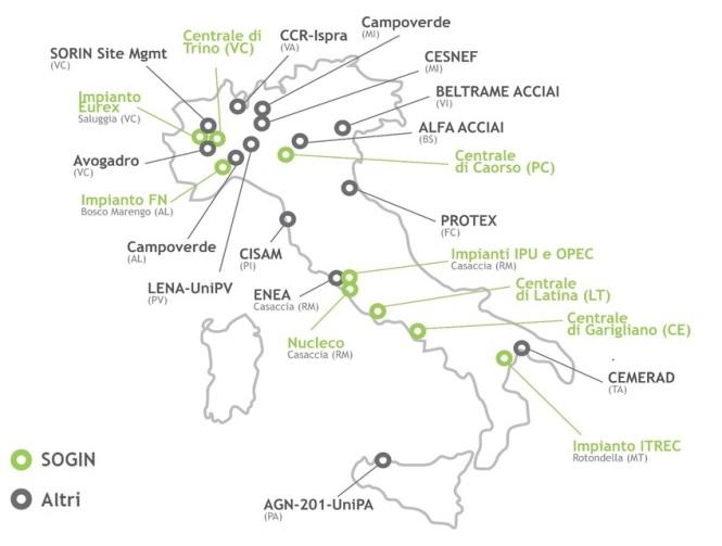 Mappa Produttori e Detentori di Rifiuti Radioattivi in Italia